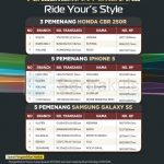Pemenang Undian Ride Your's Style