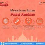 Kuis Parsel Ramadan SCTV Berhadiah Hingga 3 Juta Per hari
