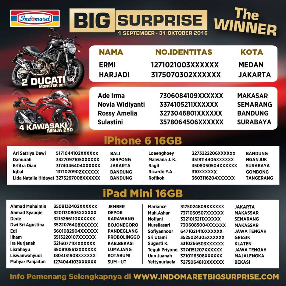 Pemenang Promo BIG Surprise Indomaret September - Oktober 2016